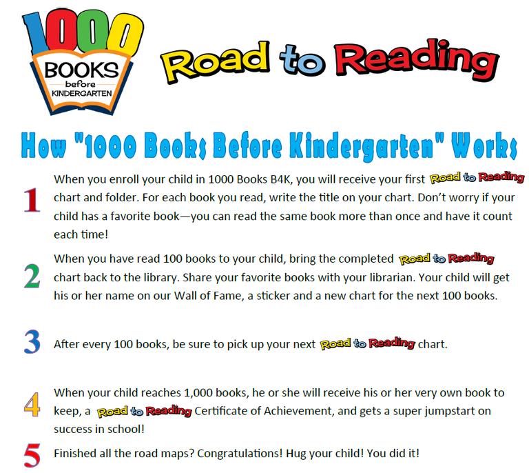 1000 Books Before Kindergarten Instructions